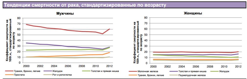 благотворительность в россии картинки