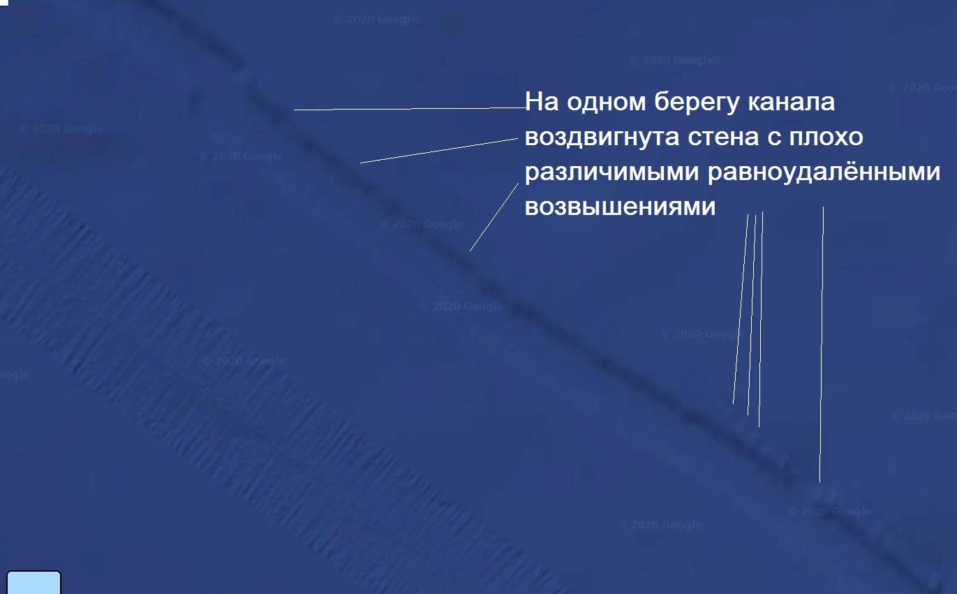 Гиперборея карта